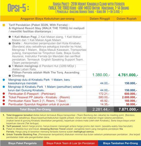 opsi biaya5